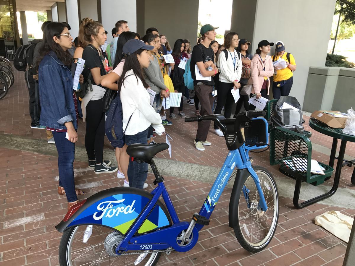 BikeShare | Parking and Transportation
