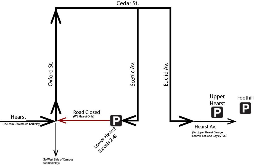 Hearst Detour